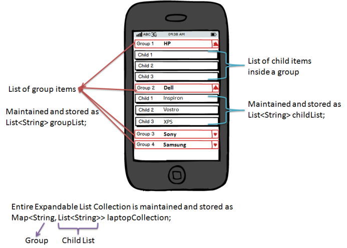 Custom Expandable ListView Tutorial - Android Example