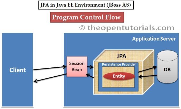 download Industrial Network