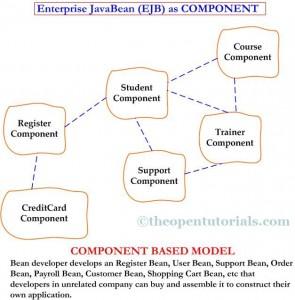ejb-component-1